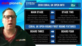 Coral UK Open Format, Prize Fund, Schedule | Everything You Need To Know