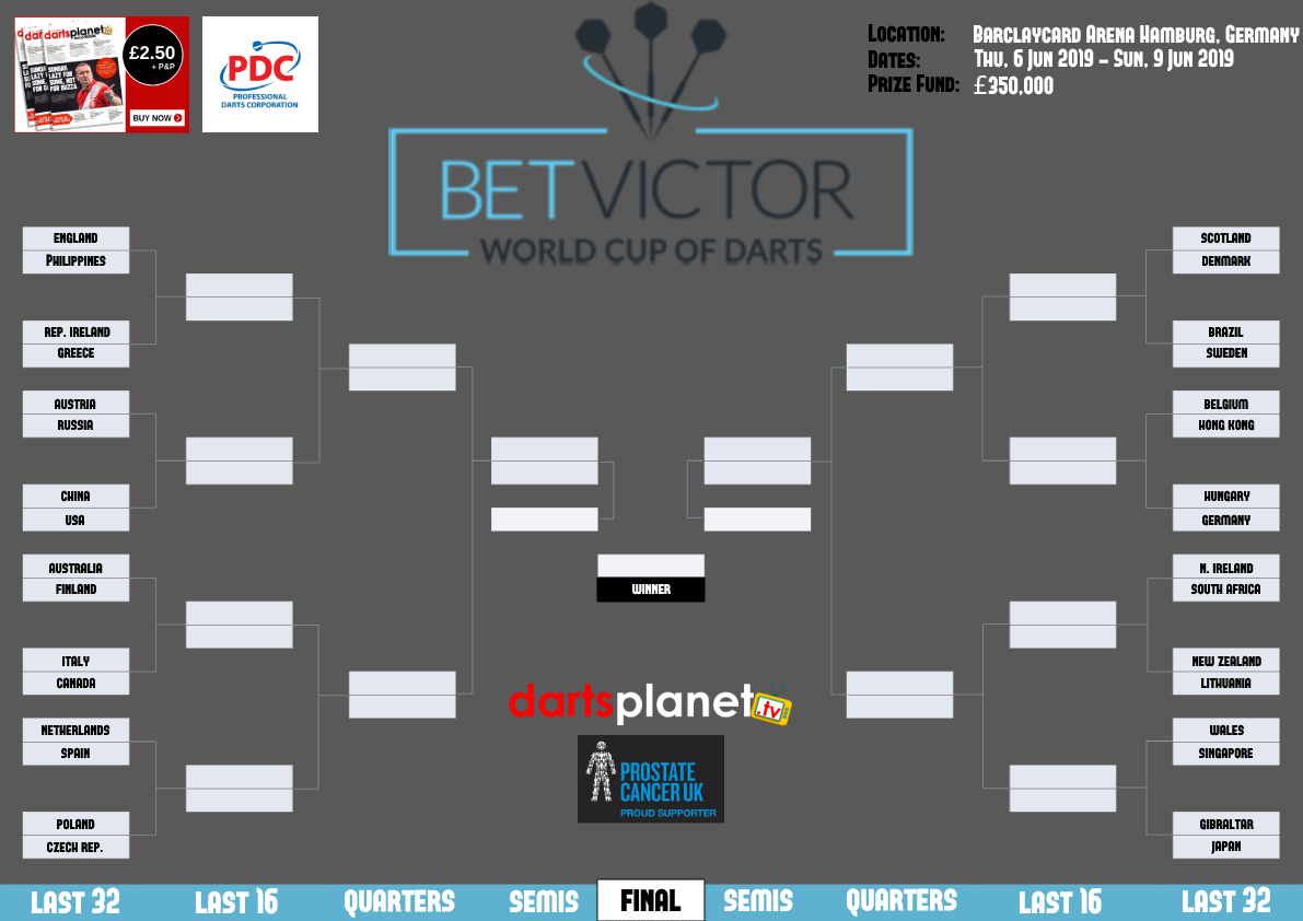 Pdc World Cup Of Darts 2019 Darts Planet